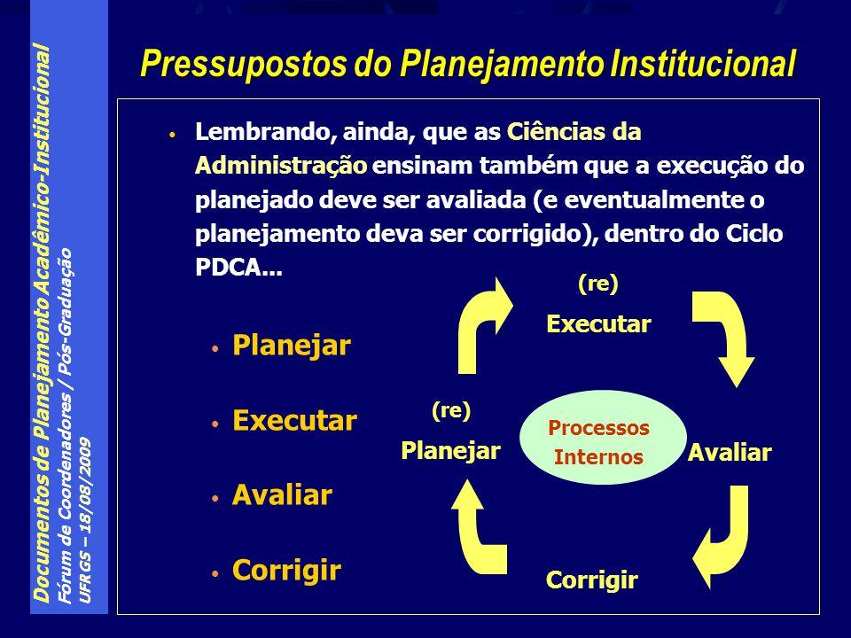 Documentos de Planejamento Acadêmico-Institucional Fórum de Coordenadores / Pós-Graduação UFRGS – 18/08/2009 O processo de supervisão baseia-se em...