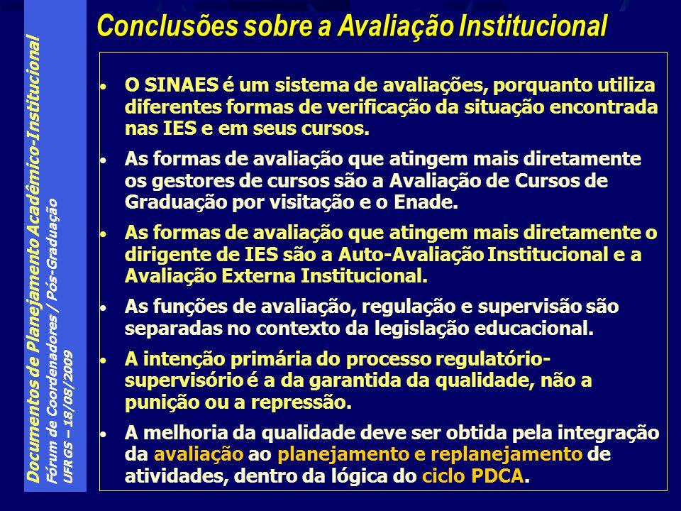 Documentos de Planejamento Acadêmico-Institucional Fórum de Coordenadores / Pós-Graduação UFRGS – 18/08/2009 Conclusões sobre a Avaliação Institucional O SINAES é um sistema de avaliações, porquanto utiliza diferentes formas de verificação da situação encontrada nas IES e em seus cursos.