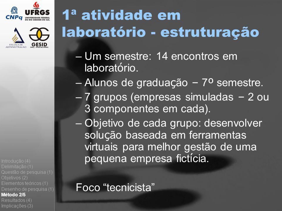 1ª atividade em laboratório - estruturação –Um semestre: 14 encontros em laborat ó rio. –Alunos de gradua ç ão – 7 º semestre. –7 grupos (empresas sim