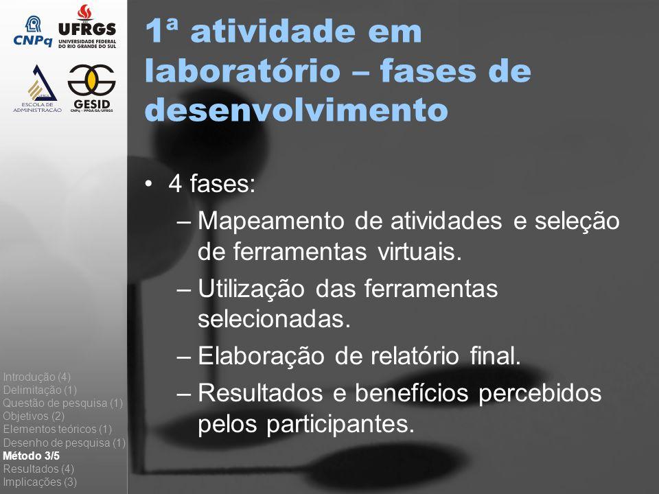1ª atividade em laboratório – fases de desenvolvimento 4 fases: –Mapeamento de atividades e seleção de ferramentas virtuais. –Utilização das ferrament