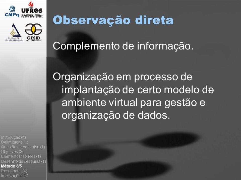 Observação direta Complemento de informação. Organização em processo de implantação de certo modelo de ambiente virtual para gestão e organização de d
