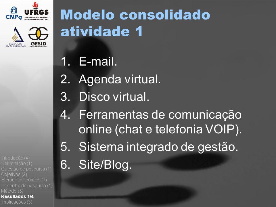 Modelo consolidado atividade 1 1.E-mail. 2.Agenda virtual. 3.Disco virtual. 4.Ferramentas de comunicação online (chat e telefonia VOIP). 5.Sistema int