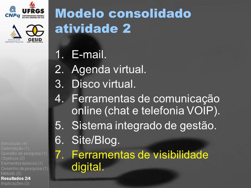 Modelo consolidado atividade 2 1.E-mail. 2.Agenda virtual. 3.Disco virtual. 4.Ferramentas de comunicação online (chat e telefonia VOIP). 5.Sistema int