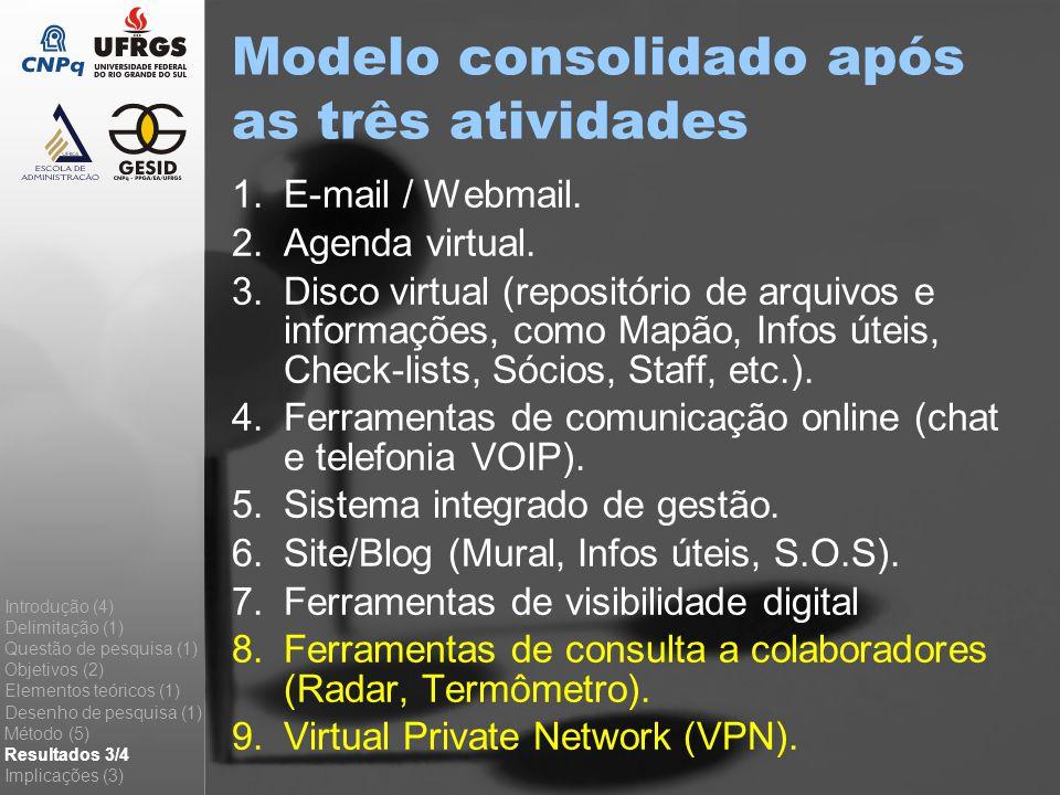 Modelo consolidado após as três atividades 1.E-mail / Webmail. 2.Agenda virtual. 3.Disco virtual (repositório de arquivos e informações, como Mapão, I