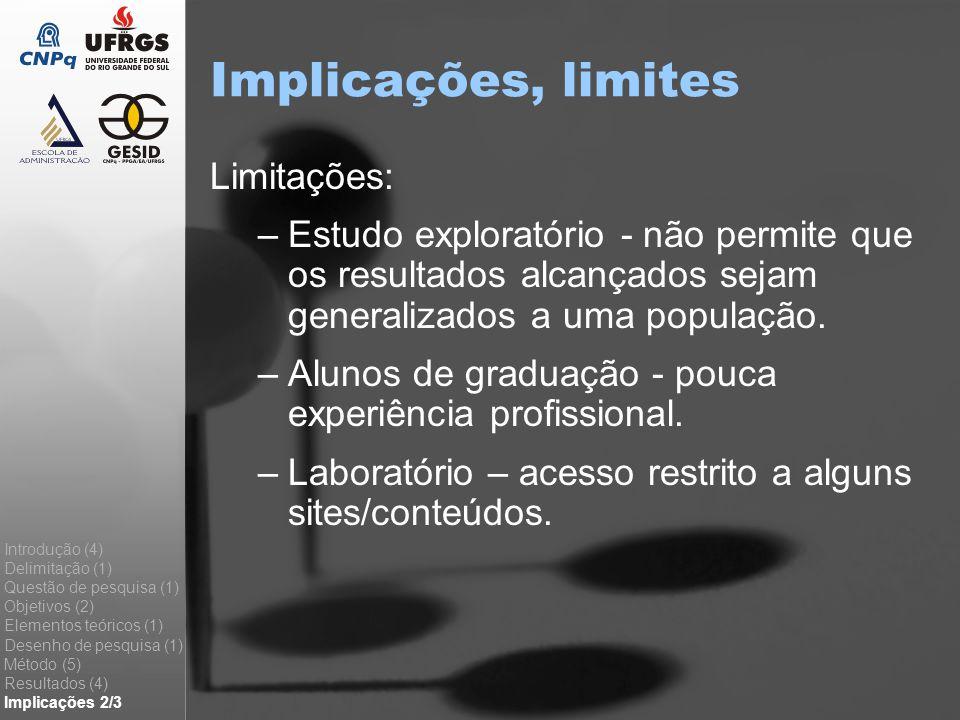Implicações, limites Limitações: –Estudo exploratório - não permite que os resultados alcançados sejam generalizados a uma população. –Alunos de gradu