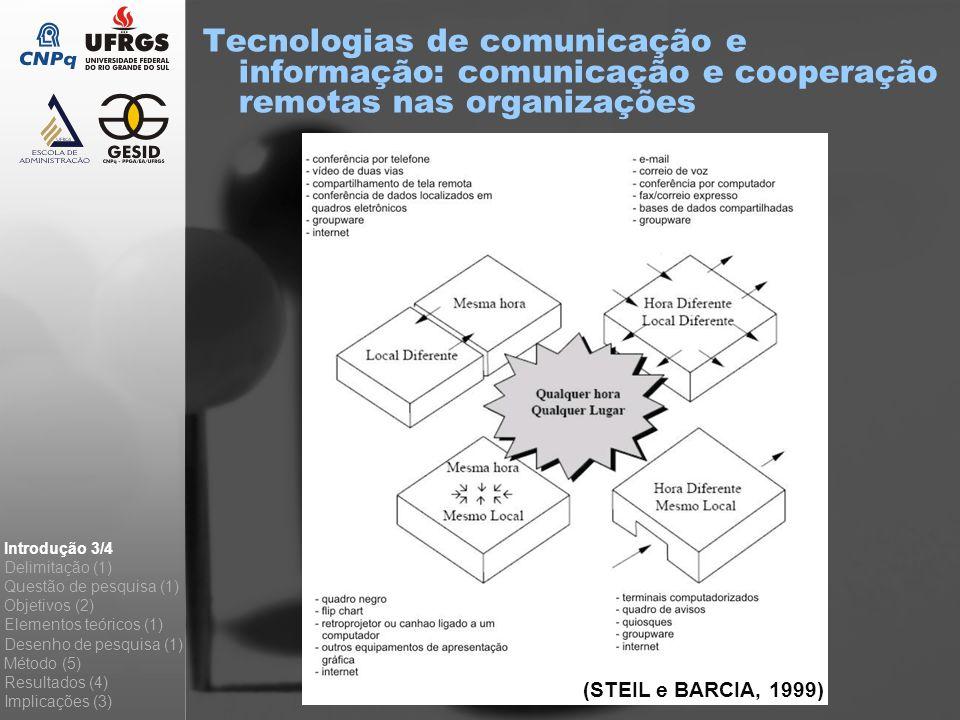 Desenho de pesquisa Introdução (4) Delimitação (1) Questão de pesquisa (1) Objetivos (2) Elementos teóricos (1) Desenho de pesquisa Método (5) Resultados (4) Implicações (3)