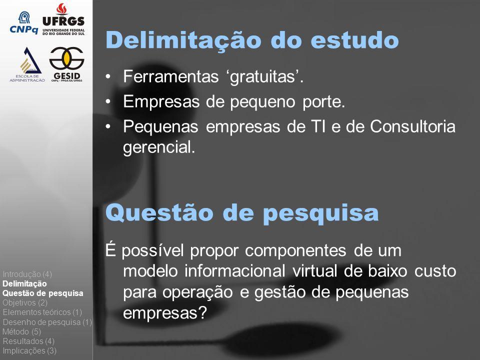Delimitação do estudo Ferramentas gratuitas. Empresas de pequeno porte. Pequenas empresas de TI e de Consultoria gerencial. Introdução (4) Delimitação