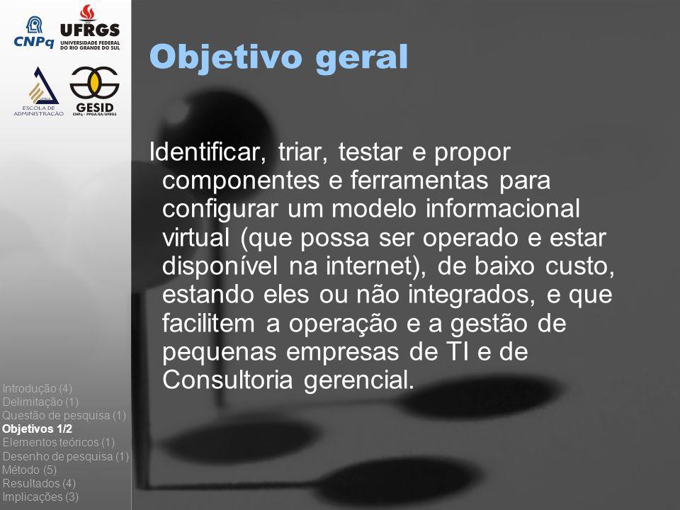 Objetivo geral Identificar, triar, testar e propor componentes e ferramentas para configurar um modelo informacional virtual (que possa ser operado e