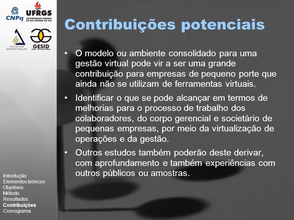 Contribuições potenciais O modelo ou ambiente consolidado para uma gestão virtual pode vir a ser uma grande contribuição para empresas de pequeno porte que ainda não se utilizam de ferramentas virtuais.
