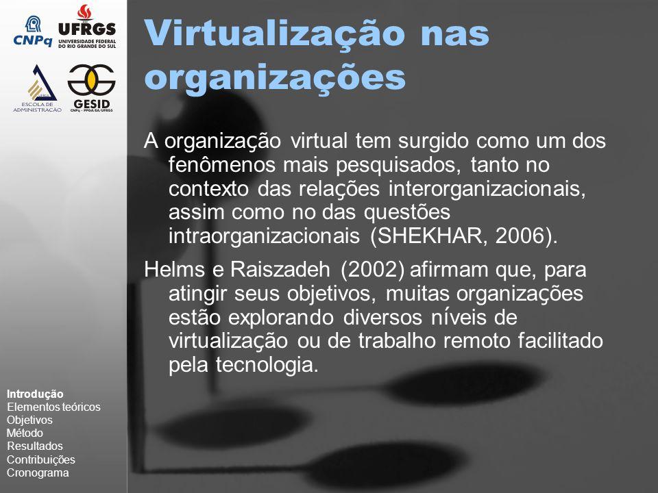 Virtualização nas organizações A organiza ç ão virtual tem surgido como um dos fenômenos mais pesquisados, tanto no contexto das rela ç ões interorganizacionais, assim como no das questões intraorganizacionais (SHEKHAR, 2006).