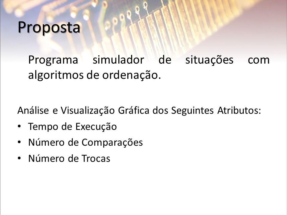 Proposta Programa simulador de situações com algoritmos de ordenação. Análise e Visualização Gráfica dos Seguintes Atributos: Tempo de Execução Número