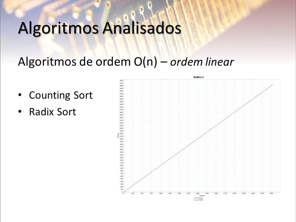 Modos de Exibição Para cada algoritmo, temos três dados distintos: Número de chaves vs tempo; Número de chaves vs número de comparações; Número de chaves vs número de trocas; Obs.: Para o cálculo do tempo, variações consideráveis ocorrem devido a condições externas ao algoritmo.