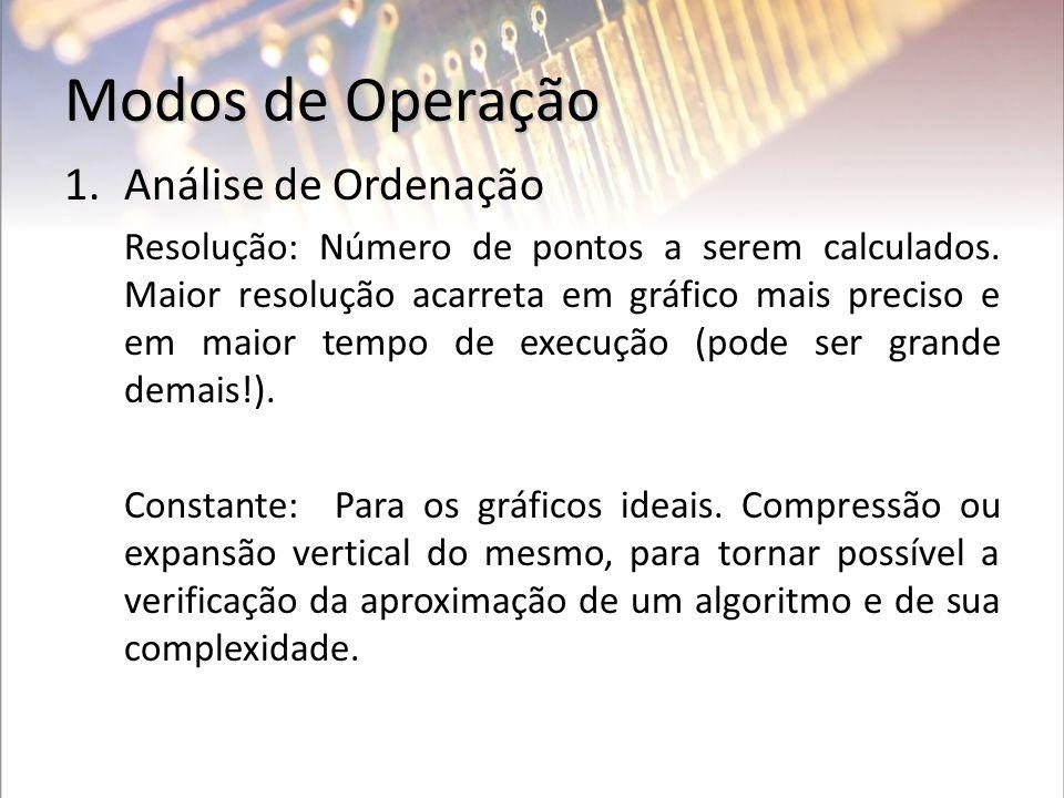 Modos de Operação 1.Análise de Ordenação Resolução: Número de pontos a serem calculados. Maior resolução acarreta em gráfico mais preciso e em maior t