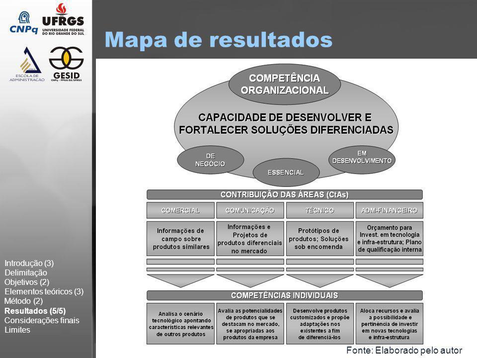 17 Mapa de resultados Introdução (3) Delimitação Objetivos (2) Elementos teóricos (3) Método (2) Resultados (5/5) Considerações finais Limites Fonte:
