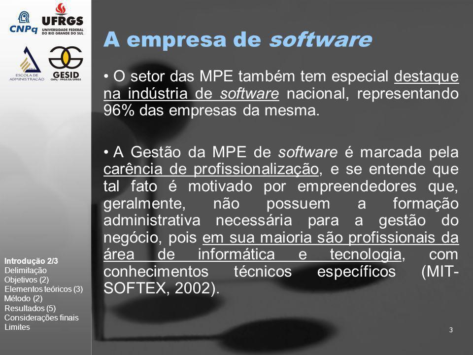 3 A empresa de software O setor das MPE também tem especial destaque na indústria de software nacional, representando 96% das empresas da mesma. A Ges