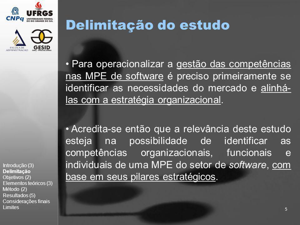 6 Objetivo geral Estudar a colocação em prática do mapeamento de competências organizacionais, funcionais e individuais para uma pequena empresa do setor de software com base em seus referenciais estratégicos.