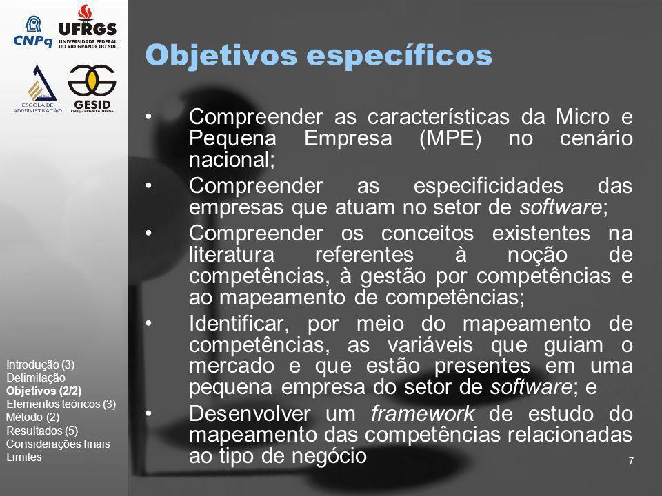 7 Objetivos específicos Compreender as características da Micro e Pequena Empresa (MPE) no cenário nacional; Compreender as especificidades das empres
