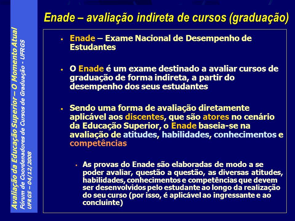 Avaliação da Educação Superior – O Momento Atual Fórum de Coordenadores de Cursos de Graduação - UFRGS UFRGS – 04/12/2008 Enade – Exame Nacional de De