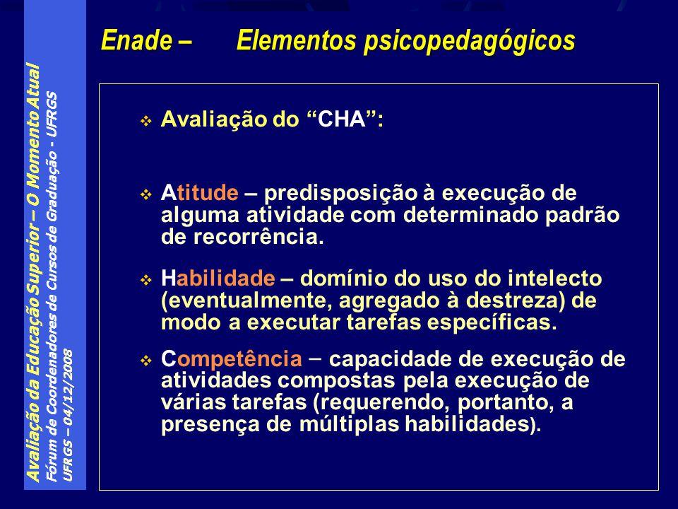 Avaliação da Educação Superior – O Momento Atual Fórum de Coordenadores de Cursos de Graduação - UFRGS UFRGS – 04/12/2008 Avaliação do CHA: Atitude –