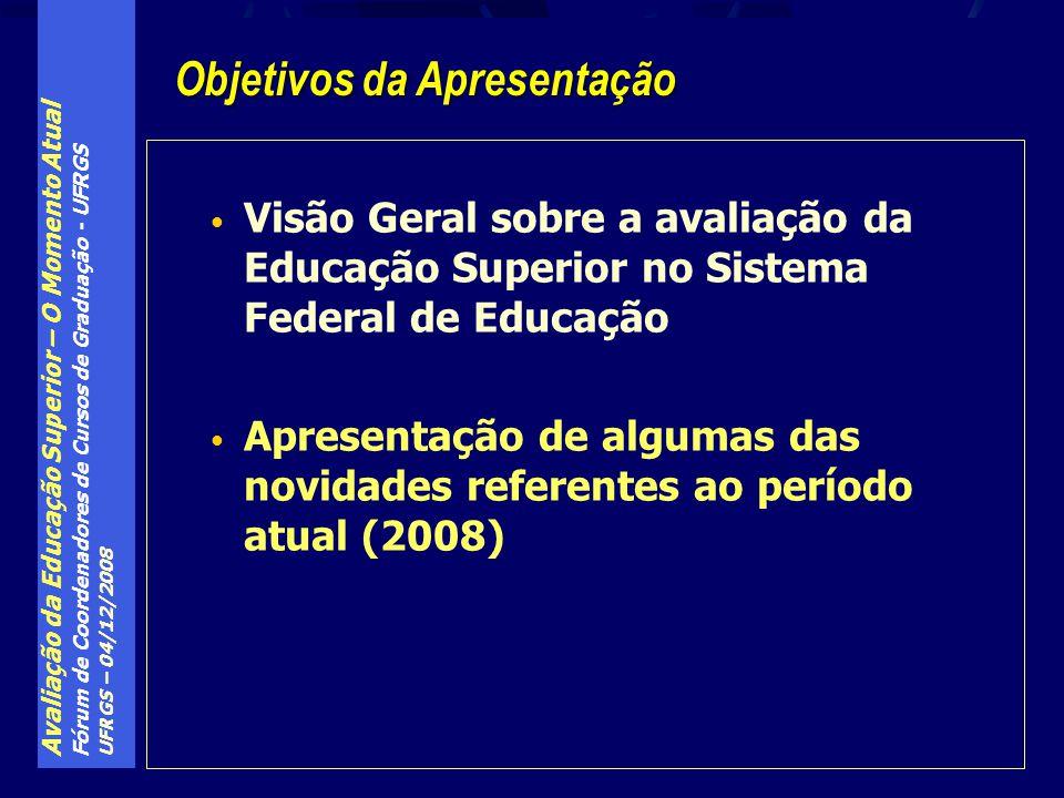 Avaliação da Educação Superior – O Momento Atual Fórum de Coordenadores de Cursos de Graduação - UFRGS UFRGS – 04/12/2008 Visão Geral sobre a avaliaçã