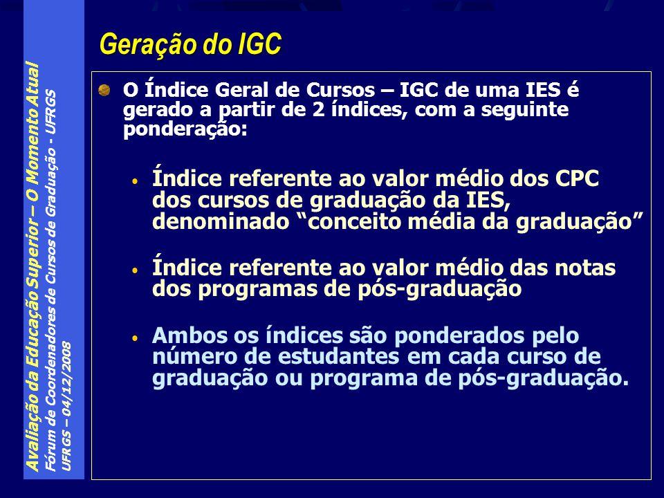 Avaliação da Educação Superior – O Momento Atual Fórum de Coordenadores de Cursos de Graduação - UFRGS UFRGS – 04/12/2008 O Índice Geral de Cursos – I