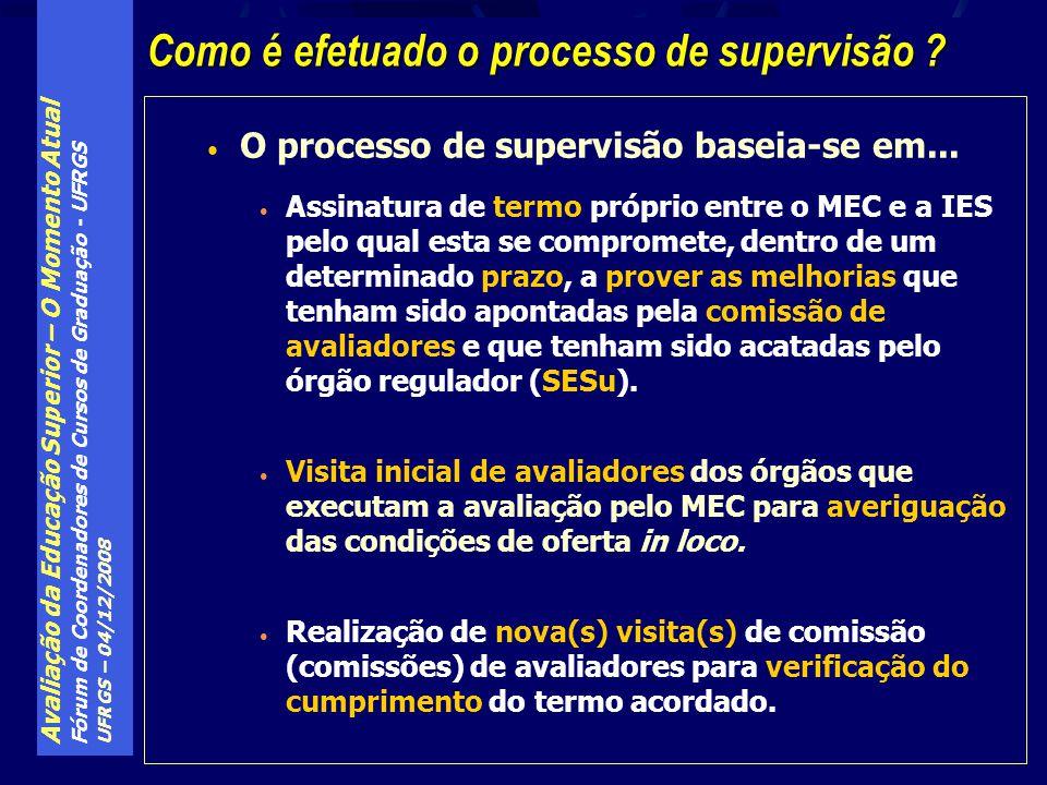 Avaliação da Educação Superior – O Momento Atual Fórum de Coordenadores de Cursos de Graduação - UFRGS UFRGS – 04/12/2008 O processo de supervisão bas