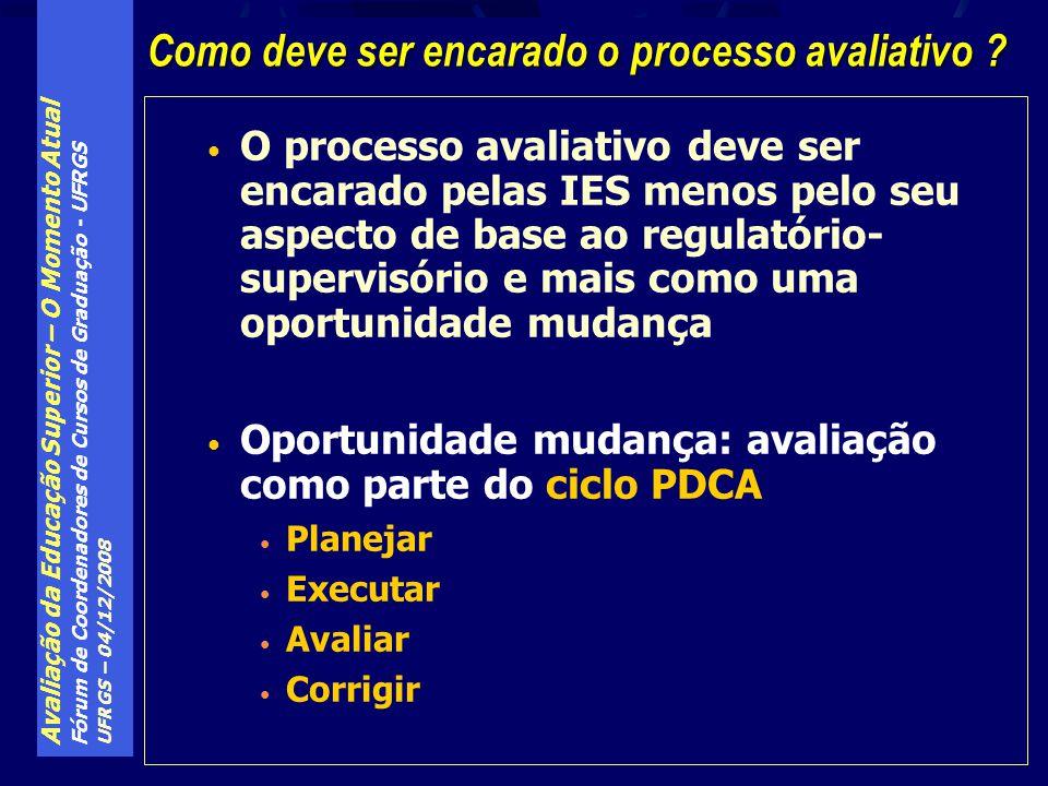 Avaliação da Educação Superior – O Momento Atual Fórum de Coordenadores de Cursos de Graduação - UFRGS UFRGS – 04/12/2008 O processo avaliativo deve s
