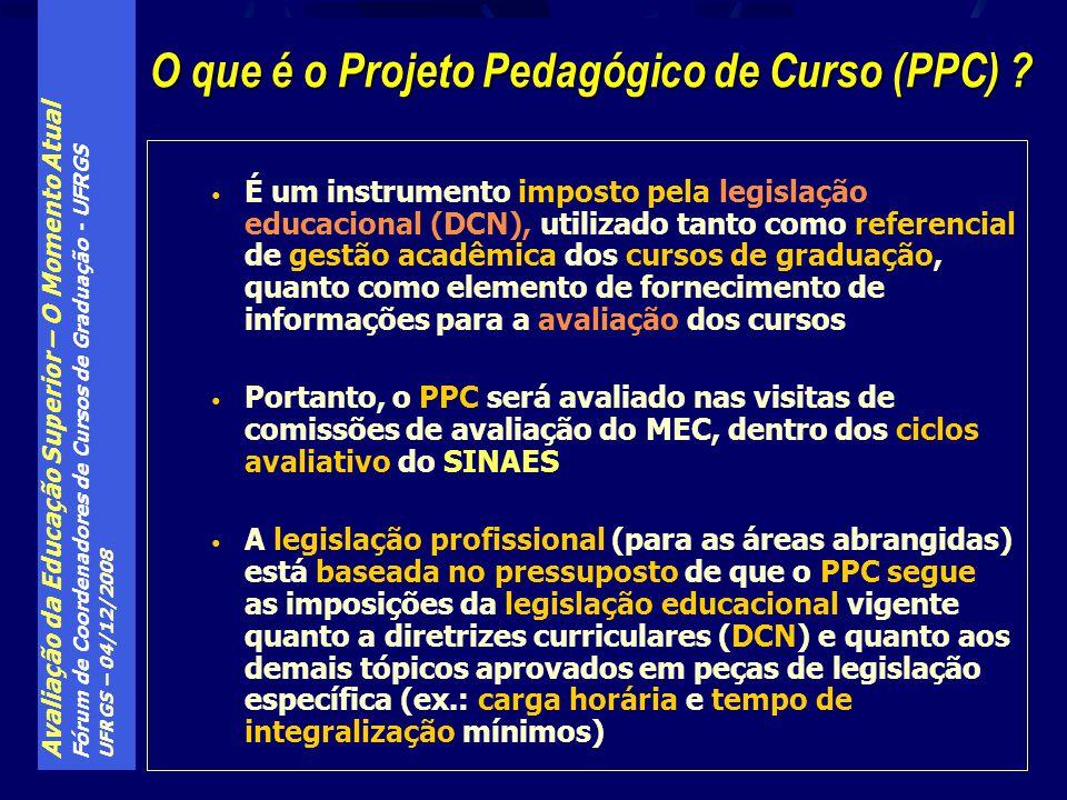 Avaliação da Educação Superior – O Momento Atual Fórum de Coordenadores de Cursos de Graduação - UFRGS UFRGS – 04/12/2008 É um instrumento imposto pel