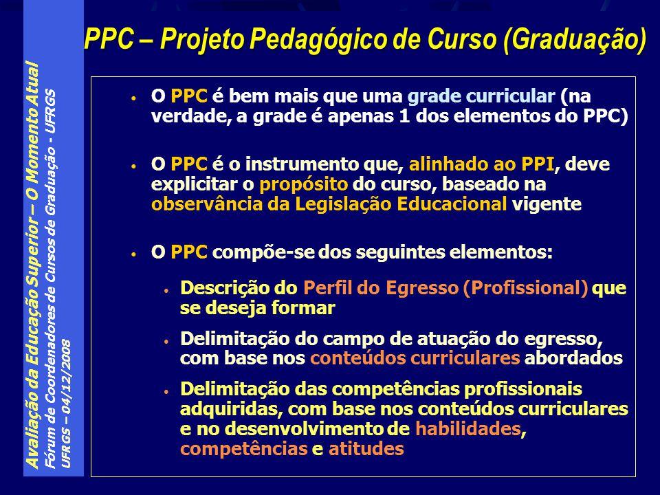 Avaliação da Educação Superior – O Momento Atual Fórum de Coordenadores de Cursos de Graduação - UFRGS UFRGS – 04/12/2008 O PPC é bem mais que uma gra