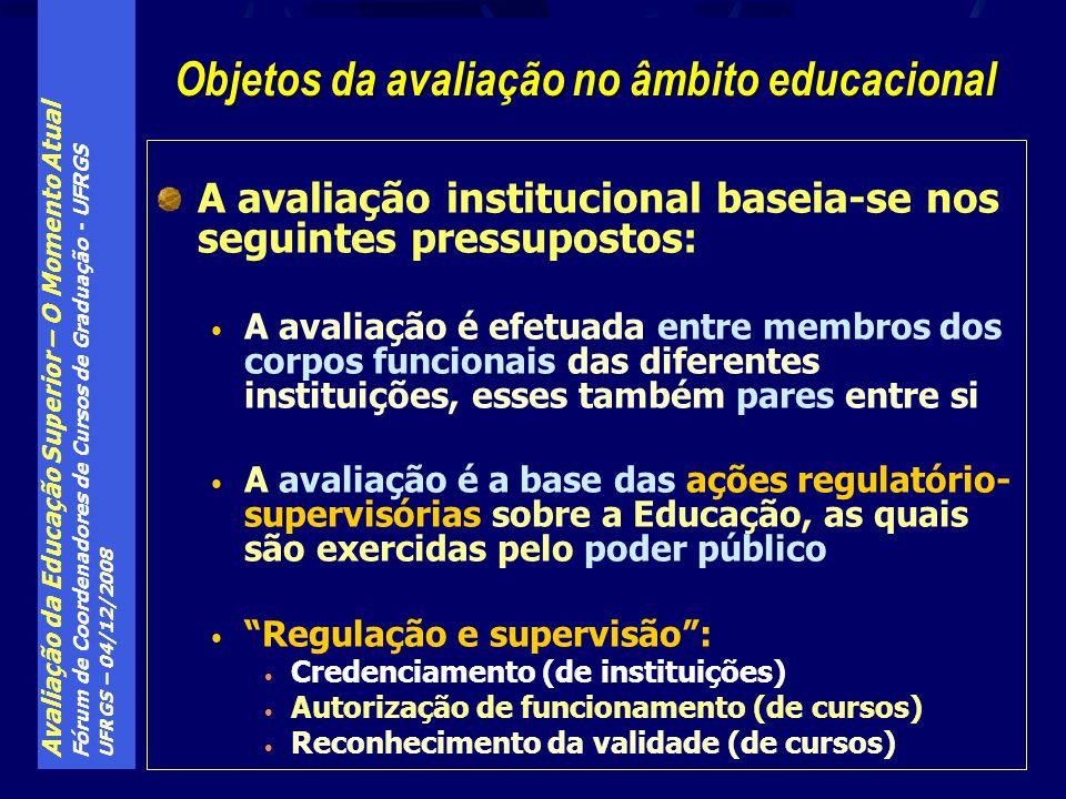 Avaliação da Educação Superior – O Momento Atual Fórum de Coordenadores de Cursos de Graduação - UFRGS UFRGS – 04/12/2008 A avaliação institucional ba