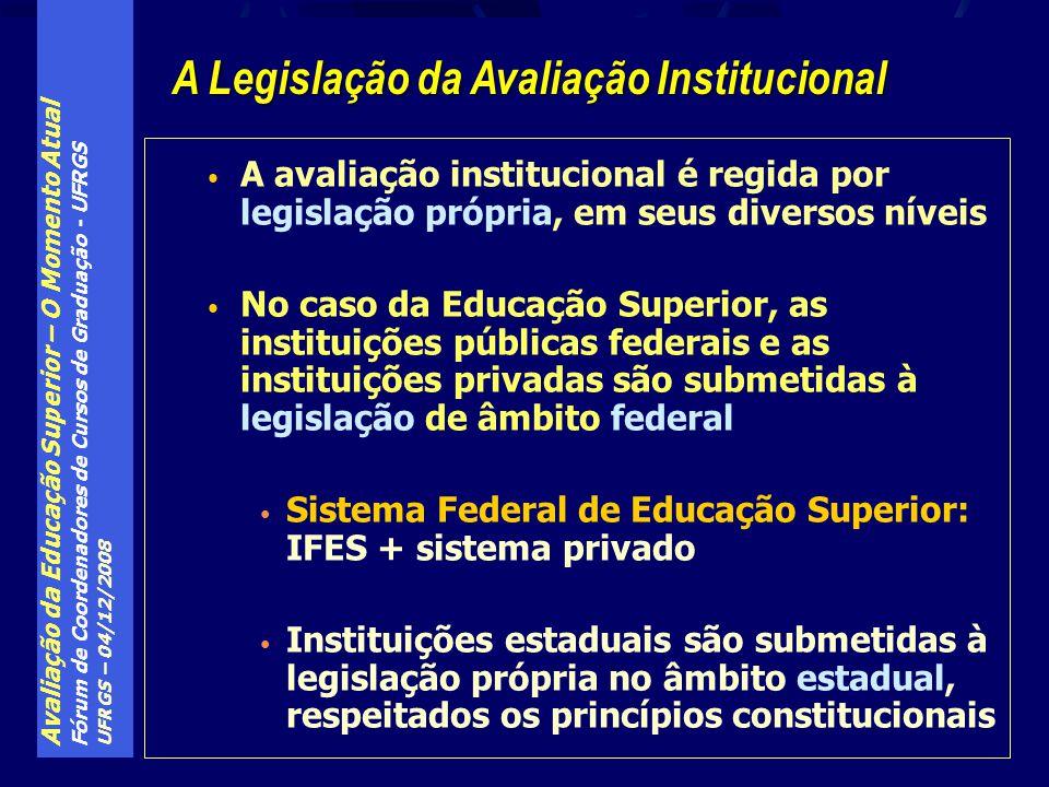 Avaliação da Educação Superior – O Momento Atual Fórum de Coordenadores de Cursos de Graduação - UFRGS UFRGS – 04/12/2008 A avaliação institucional é