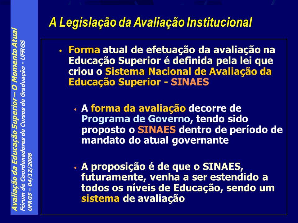 Avaliação da Educação Superior – O Momento Atual Fórum de Coordenadores de Cursos de Graduação - UFRGS UFRGS – 04/12/2008 Forma atual de efetuação da