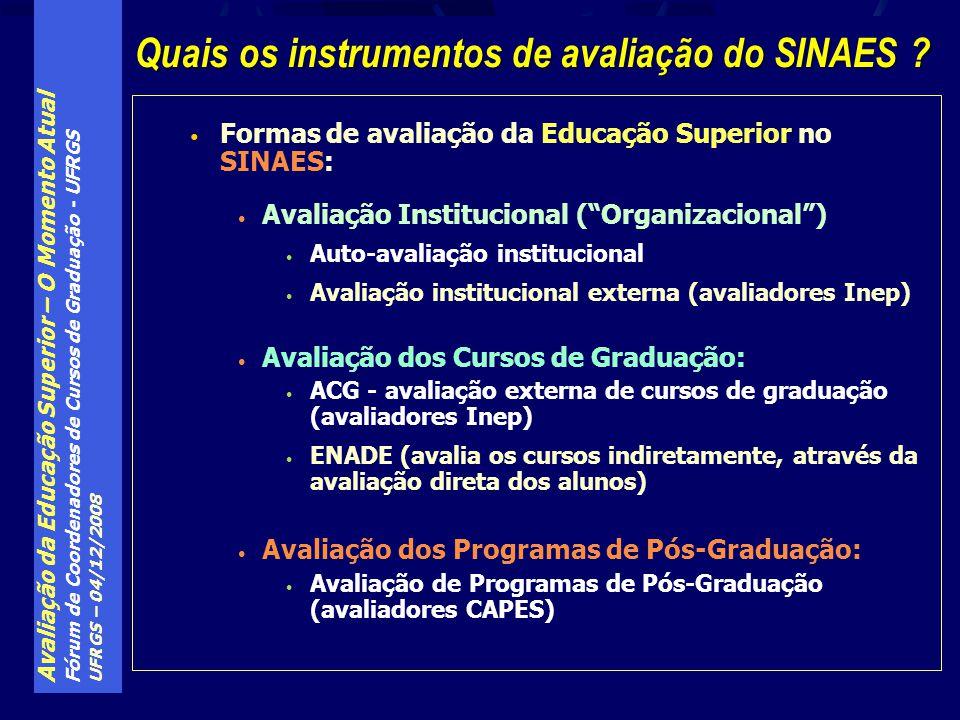 Avaliação da Educação Superior – O Momento Atual Fórum de Coordenadores de Cursos de Graduação - UFRGS UFRGS – 04/12/2008 Formas de avaliação da Educa