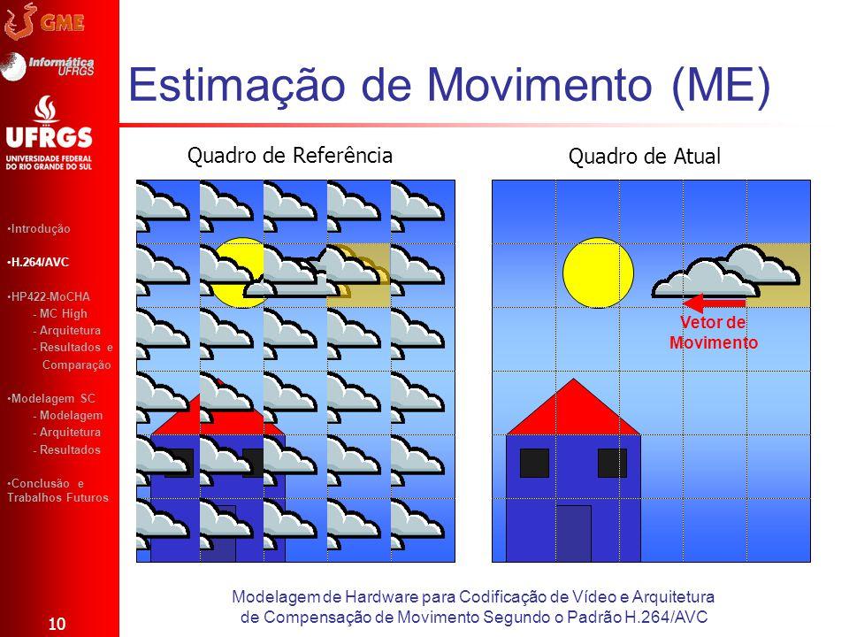 Estimação de Movimento (ME) 10 Modelagem de Hardware para Codificação de Vídeo e Arquitetura de Compensação de Movimento Segundo o Padrão H.264/AVC In