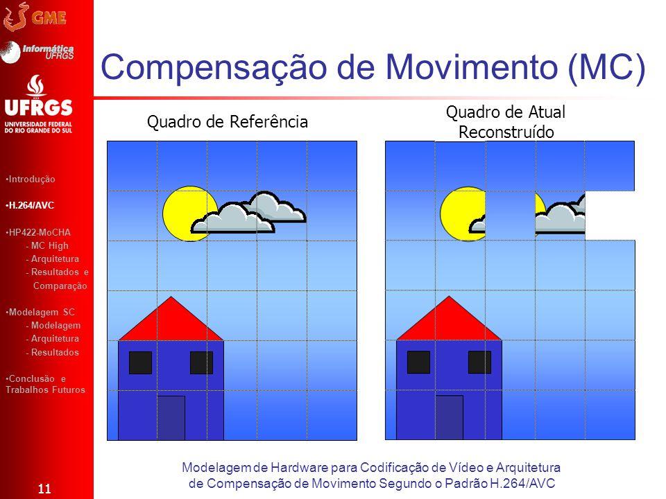 Compensação de Movimento (MC) 11 Modelagem de Hardware para Codificação de Vídeo e Arquitetura de Compensação de Movimento Segundo o Padrão H.264/AVC