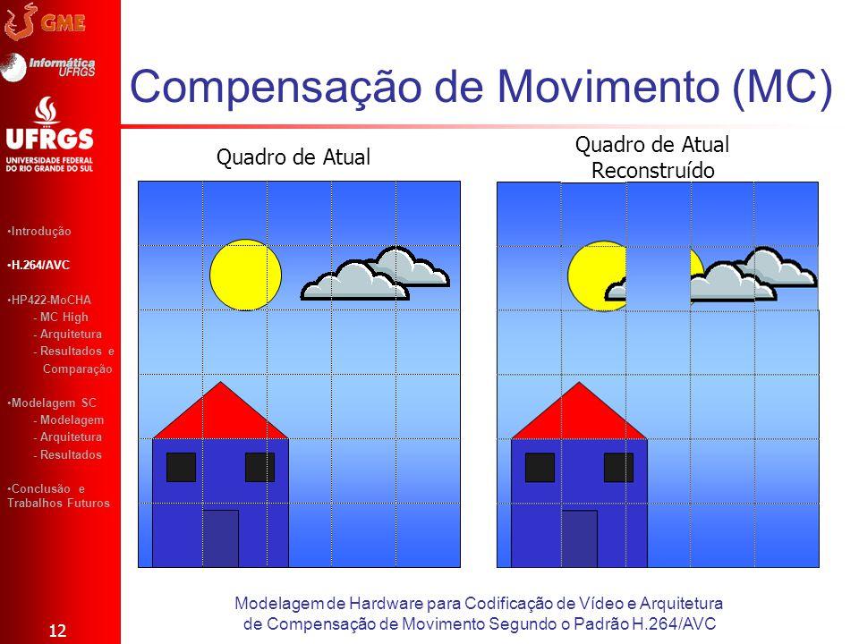 Compensação de Movimento (MC) 12 Modelagem de Hardware para Codificação de Vídeo e Arquitetura de Compensação de Movimento Segundo o Padrão H.264/AVC
