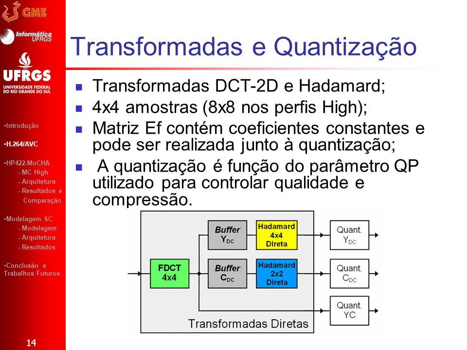 Transformadas e Quantização Transformadas DCT-2D e Hadamard; 4x4 amostras (8x8 nos perfis High); Matriz Ef contém coeficientes constantes e pode ser r