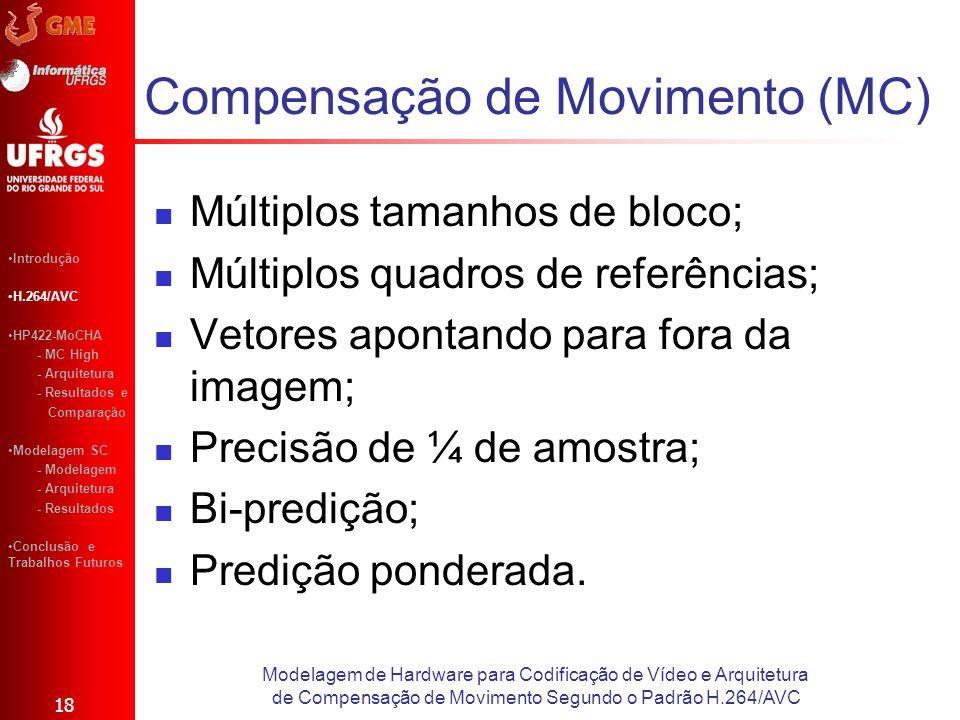 Compensação de Movimento (MC) Múltiplos tamanhos de bloco; Múltiplos quadros de referências; Vetores apontando para fora da imagem; Precisão de ¼ de a