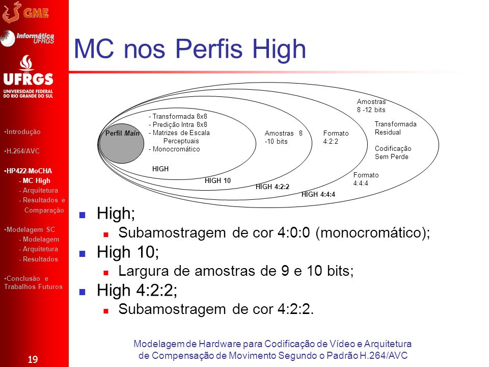 MC nos Perfis High High; Subamostragem de cor 4:0:0 (monocromático); High 10; Largura de amostras de 9 e 10 bits; High 4:2:2; Subamostragem de cor 4:2