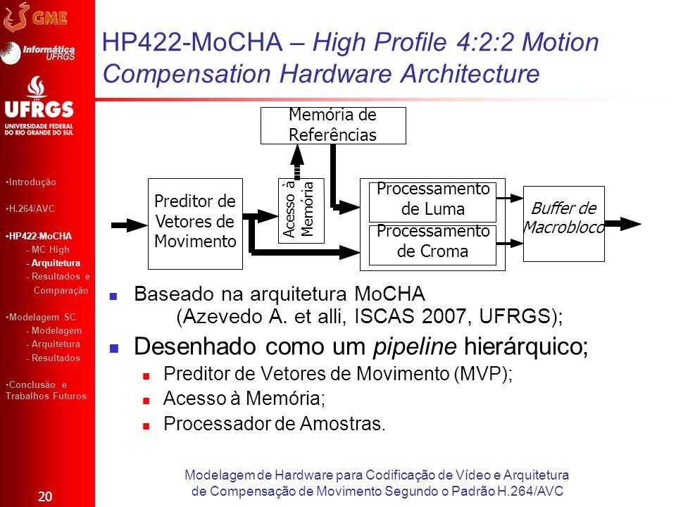 HP422-MoCHA – High Profile 4:2:2 Motion Compensation Hardware Architecture Baseado na arquitetura MoCHA (Azevedo A. et alli, ISCAS 2007, UFRGS); Desen