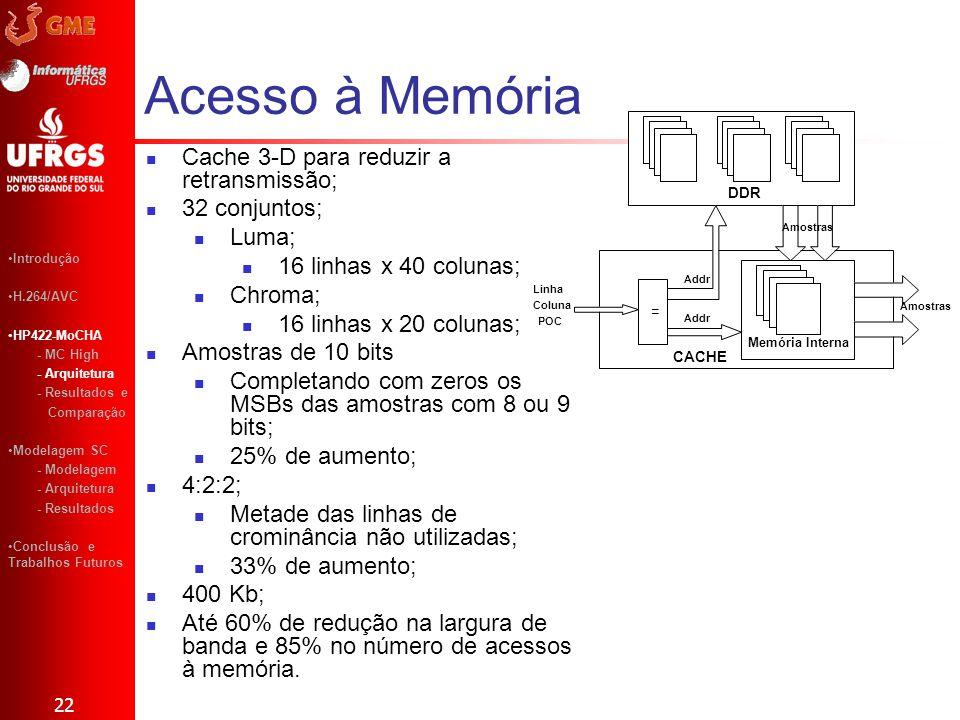 Acesso à Memória 22 CACHE DDR = Memória Interna Linha Coluna POC Addr Amostras Introdução H.264/AVC HP422-MoCHA - MC High - Arquitetura - Resultados e