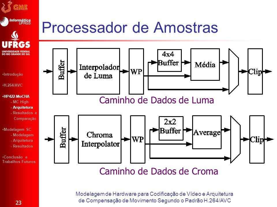 Processador de Amostras 23 Modelagem de Hardware para Codificação de Vídeo e Arquitetura de Compensação de Movimento Segundo o Padrão H.264/AVC Caminh