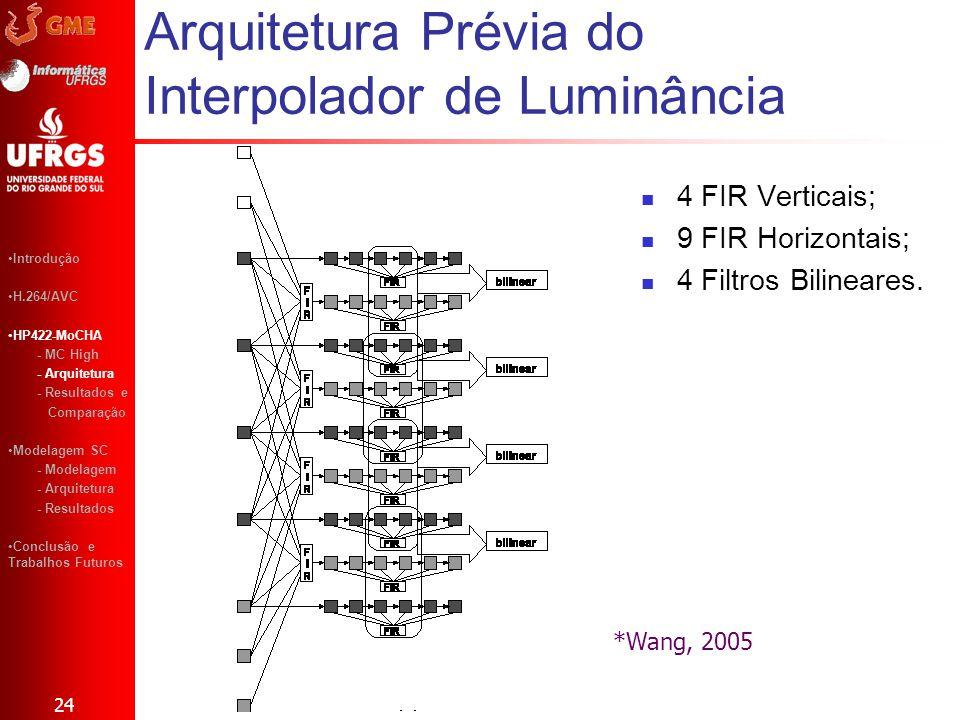 Arquitetura Prévia do Interpolador de Luminância 24 *Wang, 2005 Introdução H.264/AVC HP422-MoCHA - MC High - Arquitetura - Resultados e Comparação Mod