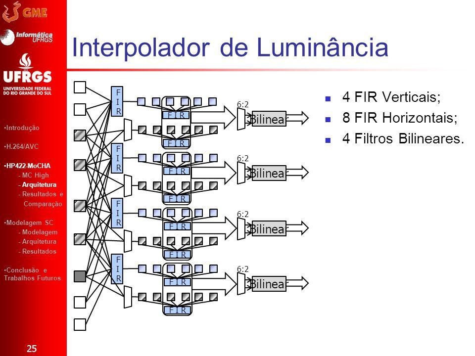 Interpolador de Luminância 25 Introdução H.264/AVC HP422-MoCHA - MC High - Arquitetura - Resultados e Comparação Modelagem SC - Modelagem - Arquitetur