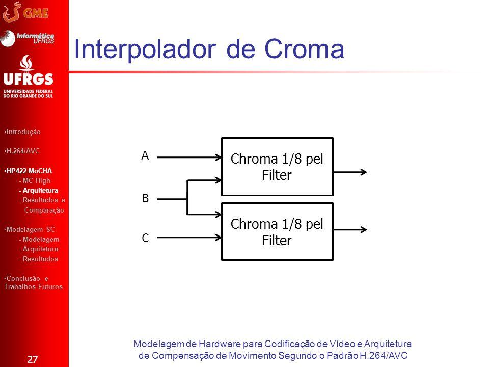 Interpolador de Croma 27 Modelagem de Hardware para Codificação de Vídeo e Arquitetura de Compensação de Movimento Segundo o Padrão H.264/AVC Chroma 1