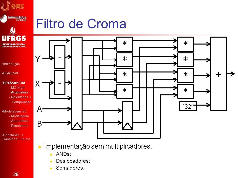 Filtro de Croma Implementação sem multiplicadores; ANDs; Deslocadores; Somadores. 28 A X Y B - - * * * * * * * * + 32 Introdução H.264/AVC HP422-MoCHA