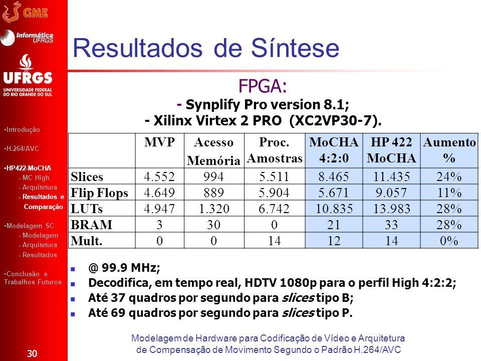 Resultados de Síntese 30 Modelagem de Hardware para Codificação de Vídeo e Arquitetura de Compensação de Movimento Segundo o Padrão H.264/AVC Introduç