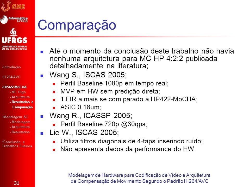 Comparação Até o momento da conclusão deste trabalho não havia nenhuma arquitetura para MC HP 4:2:2 publicada detalhadamente na literatura; Wang S., I