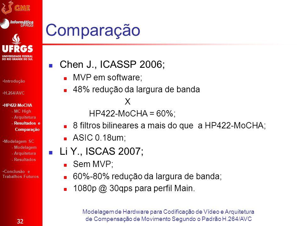 Comparação Chen J., ICASSP 2006; MVP em software; 48% redução da largura de banda X HP422-MoCHA = 60%; 8 filtros bilineares a mais do que a HP422-MoCH