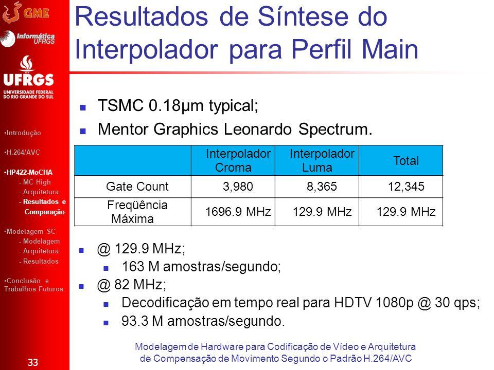 Resultados de Síntese do Interpolador para Perfil Main 33 Modelagem de Hardware para Codificação de Vídeo e Arquitetura de Compensação de Movimento Se